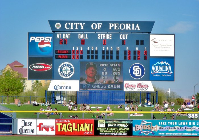 000Peoria-Sports-Complex-Peoria-Arizona