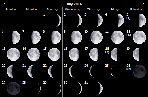 Moon-Phases-Calendar-July-2014
