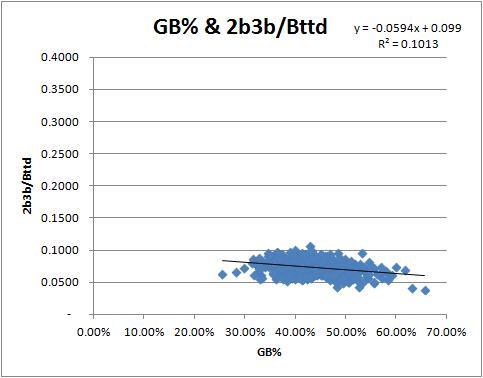 gb-2b3b